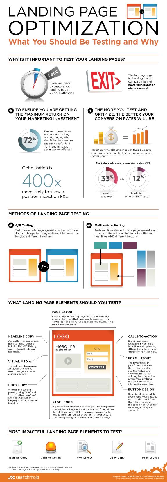 landing-page-optimization